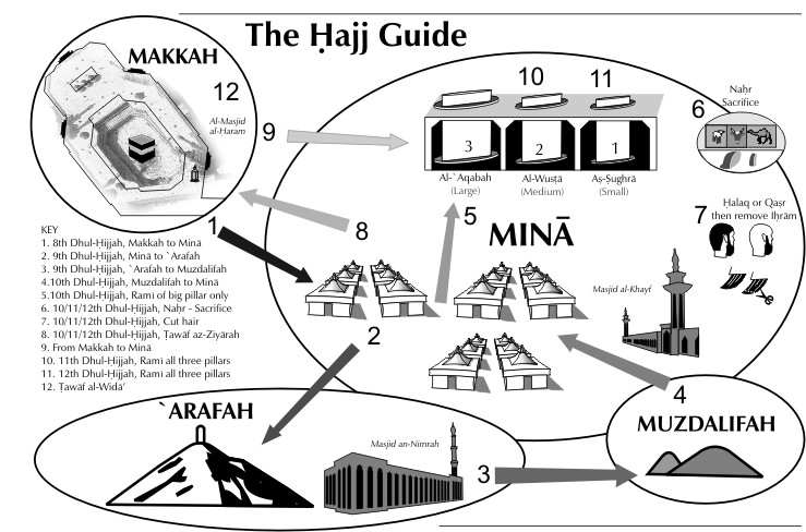 ... Hajj Ihram Coloring Pages   Photo#15 ...