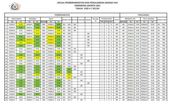 Lengkap) jadwal-tanggal keberangkatan &; kedatangan pesawat jema'ah