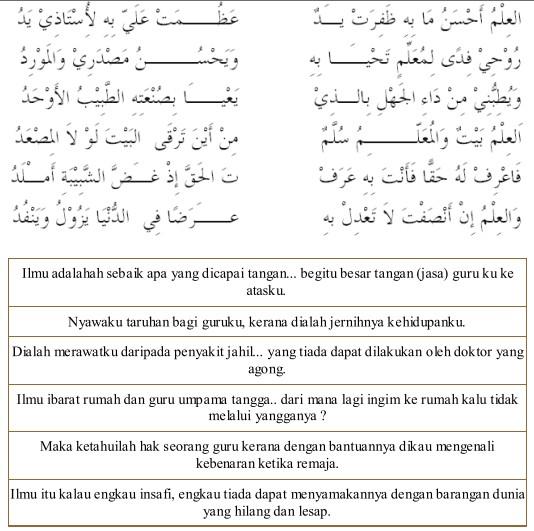 17 Contoh Puisi Bahasa Arab Beserta Terjemahannya