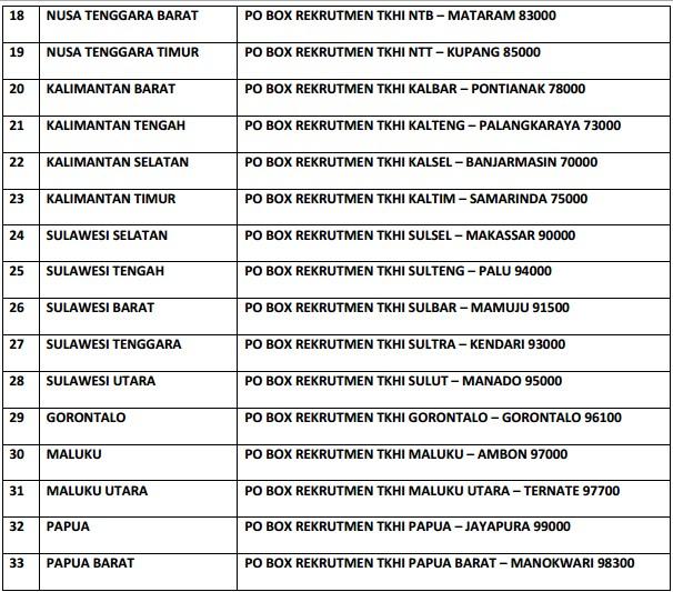 pendaftaran tkhi 2013 informasi pendaftaran tkhi 2013 jadwal pelatihan