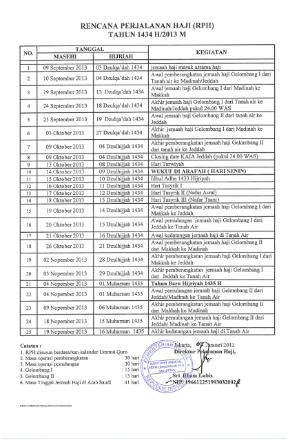 Jadwal Pemberangkatan dan Pemulangan Haji 2013 M / 1434 H
